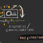 Structure: Synthesis