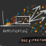 Structure: Amplification