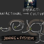 Joining a System
