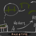 Role of Time