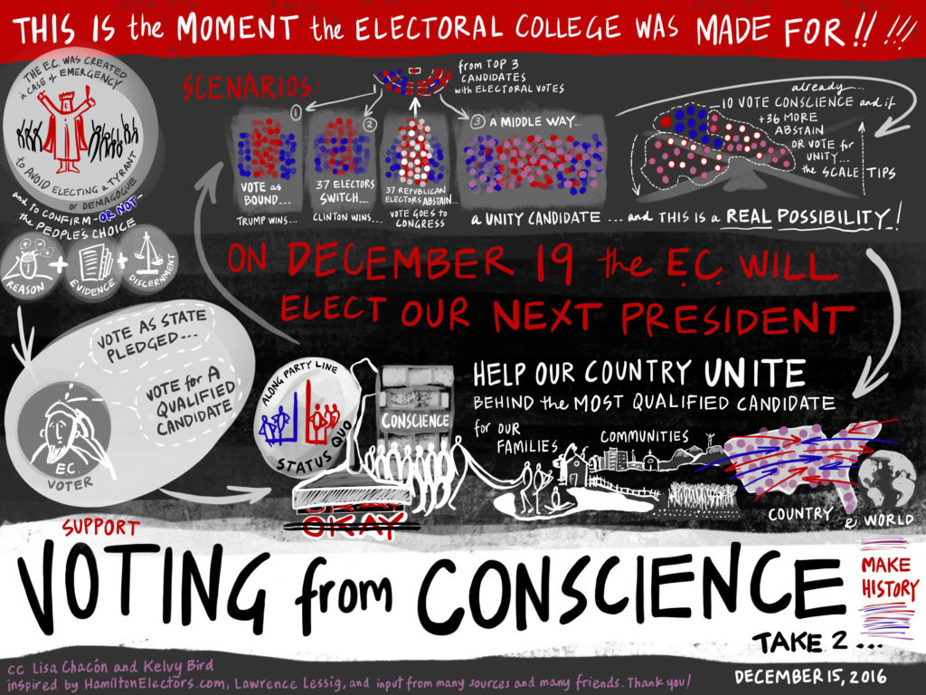 voting_from_conscience_dec15